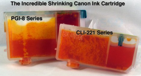 New CLI-220 Canon cartridges are MUCH smaller than the previous CLI-8 series.
