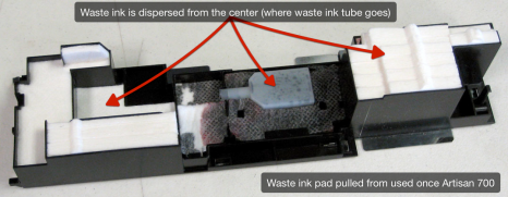 Artisan 700 waste ink pads - removed from brand new printer, after initial ink charging.