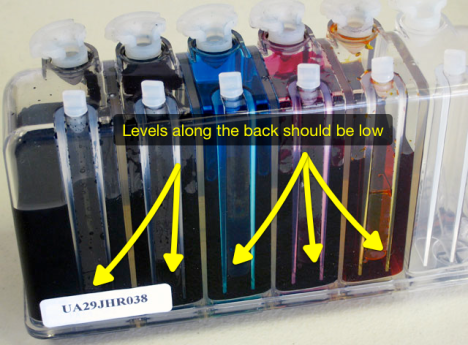 Ink levels should be very low in chanbers at the back of the external ink supply.
