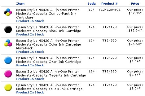 "Epson stylus NX125, NX127, NX420 cartridges to avoid - the ""half-full"" T124 series ink cartridges."