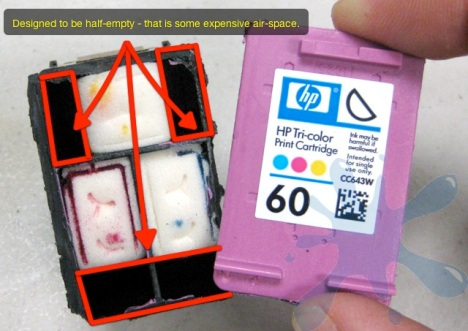 The designed to be half empty HP 60 60XL inkjet cartridge.